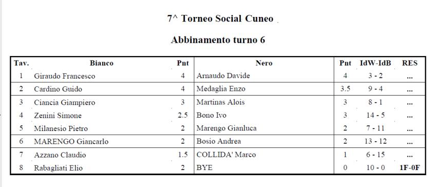 turno 6